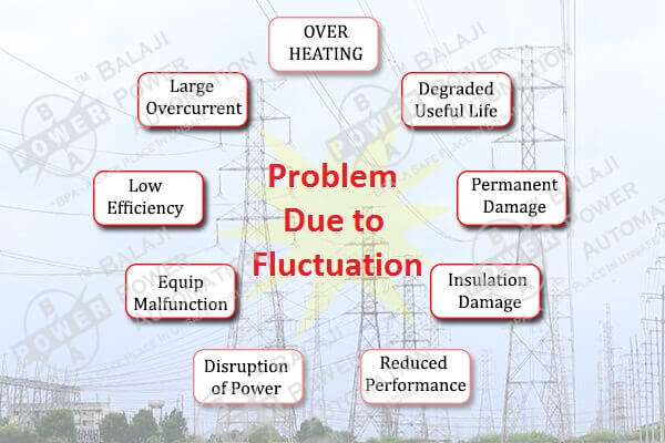 Problem-Due-to-Fluctuation